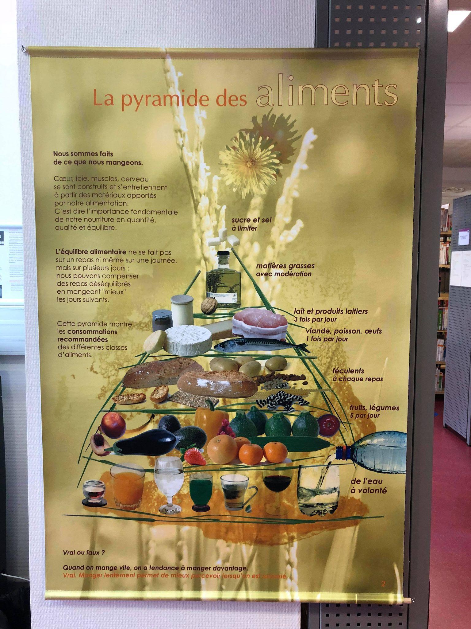 """Panneau Exposition Semaine du """"Bien Manger"""""""