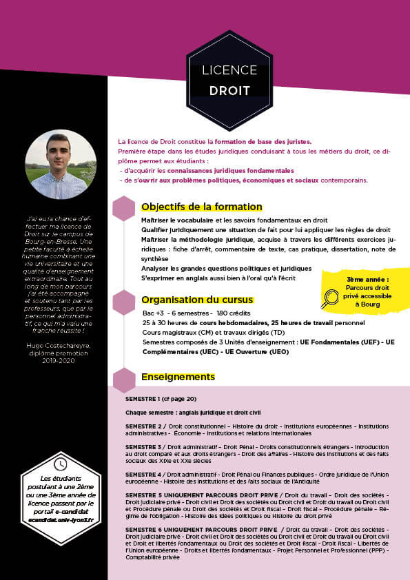 Guide formations droit