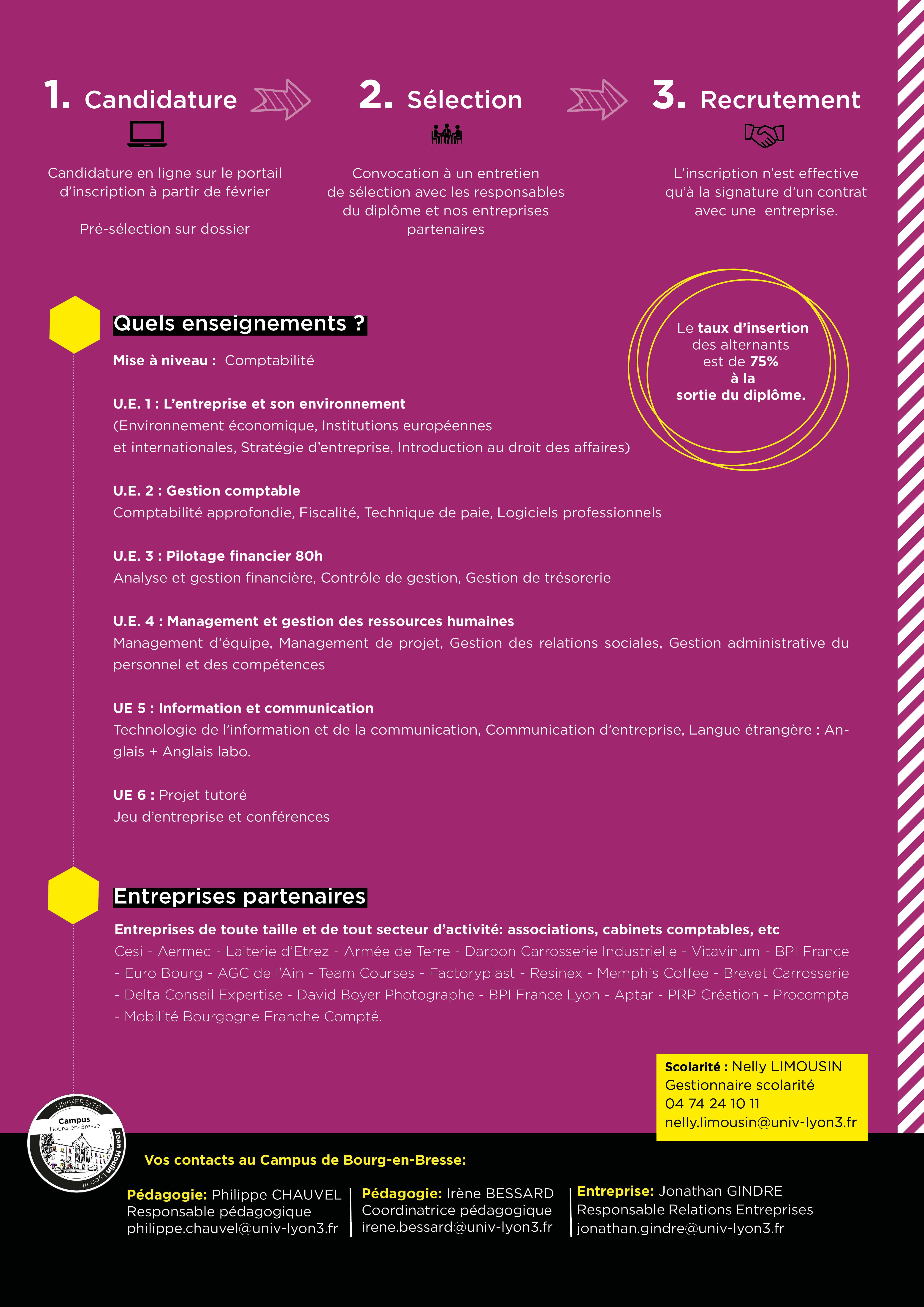 licence pro AGAF