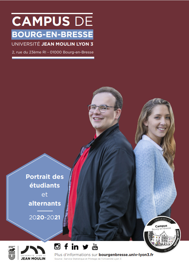 Portrait des étudiants 2020-21